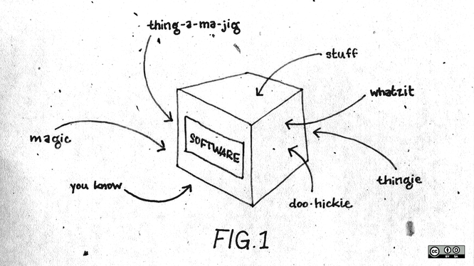 Parody of a software patent figure